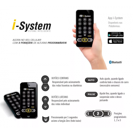 Controle i-System + Central Bluetooth