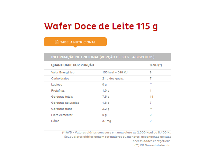 BISCOITO WAF DOCE LEITE 115G